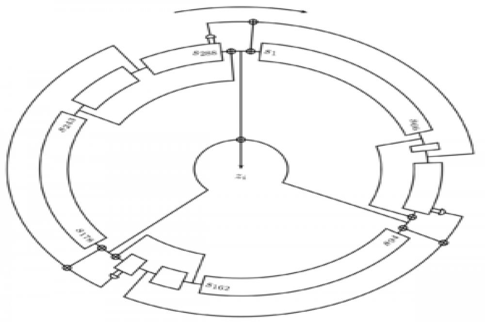 Performance Evaluation of Trivium on Raspberry Pi